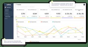 NextOS-Customer-Experience